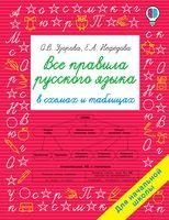 Все правила русского языка в схемах и таблицах. Для начальной школы