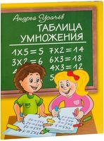 Таблица умножения (м)