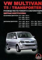 Volkswagen Multivan / T5 / Transporter с 2003 г. выпуска. Руководство по ремонту и эксплуатации
