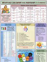 Шпаргалка для детей и их родителей. Английский язык. 1-2 классы