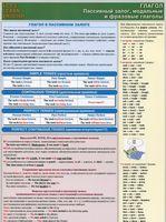 Справочные материалы в таблицах. Глагол. Пассивный залог, модальные и фразовые глаголы