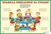 Правила поведения за столом. Плакат