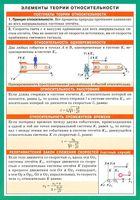 Элементы теории относительности. Наглядно-раздаточное пособие