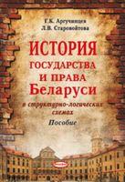 История государства и права Беларуси в структурно-логических схемах. Пособие