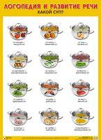 Какой суп? Плакат