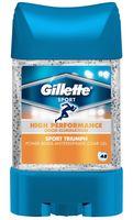 Дезодорант-антиперспирант для мужчин Gillette Pro Sport (гель, 70 мл)