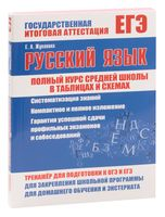 Русский язык. Полный курс средней школы в таблицах и схемах