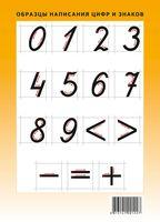 Образцы написания цифр и знаков