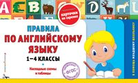 Правила по английскому языку. 1-4 классы