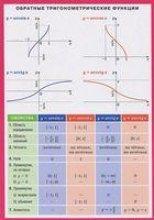 Обратные тригонометрические функции. Наглядно-раздаточное пособие
